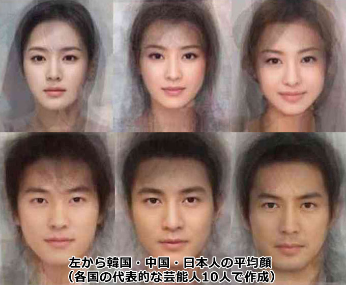 各国の平均顔で美男美女になる