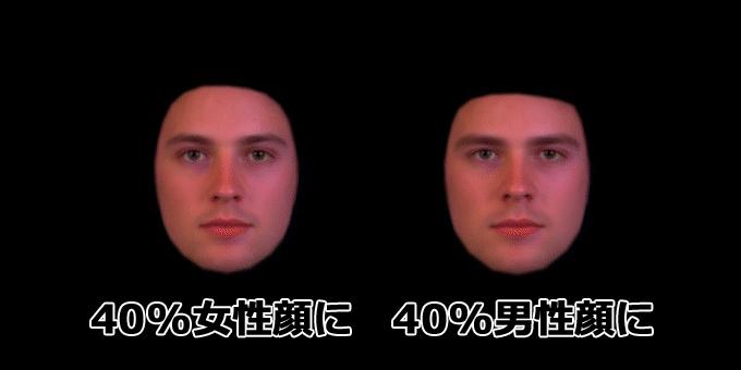 40%女顔に、40%男顔に