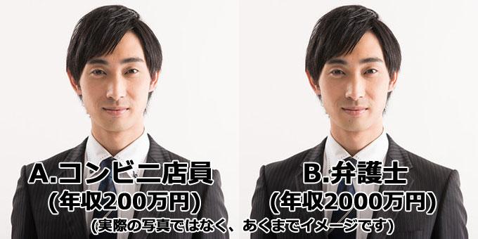 年収200万円のコンビニ店員、年収2000万円の弁護士